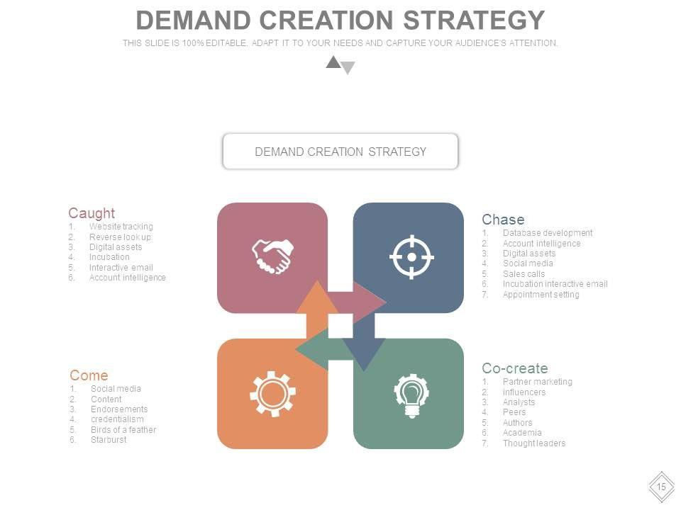 customer acquisition process steps pdf