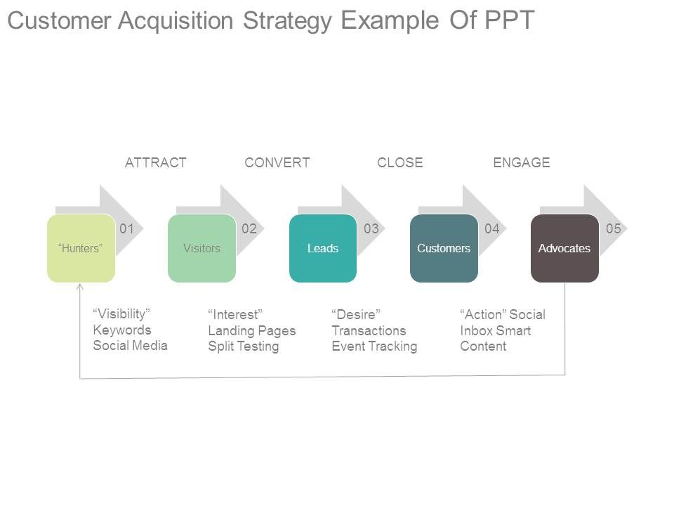 customer_acquisition_strategy_example_of_ppt_Slide01