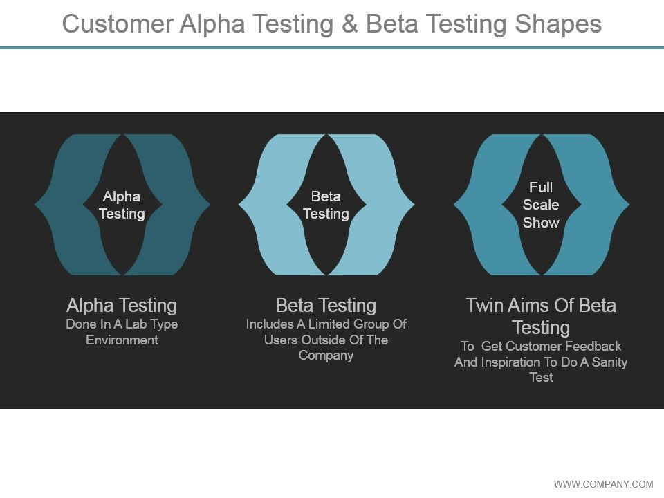 customer_alpha_testing_and_beta_testing_shapes_powerpoint_shapes_Slide01