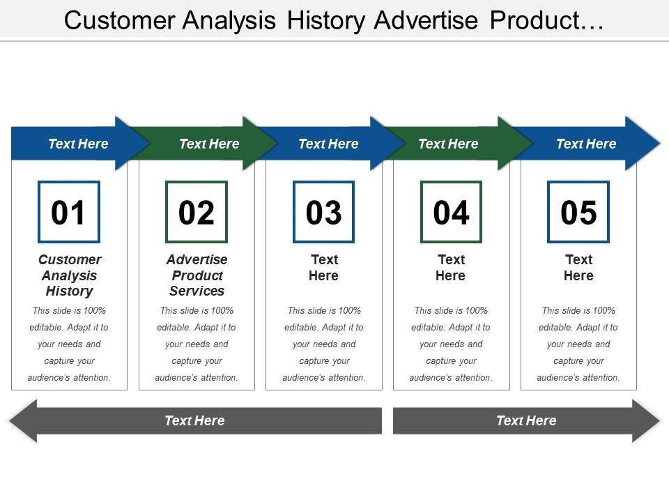 customer_analysis_history_advertise_product_services_study_program_Slide01