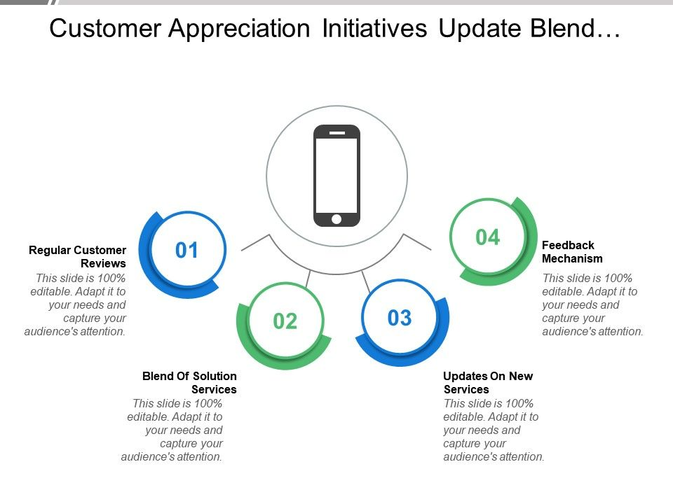 customer_appreciation_initiatives_update_blend_feedback_reviews_Slide01