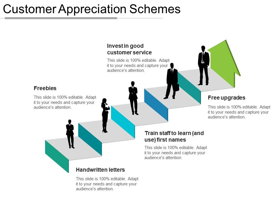 Customer appreciation schemes powerpoint slides template customerappreciationschemespowerpointslidesslide01 customerappreciationschemespowerpointslidesslide02 toneelgroepblik Image collections