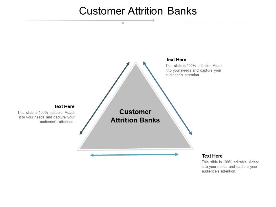 Customer Attrition Banks Ppt Powerpoint Presentation Styles Infographics Cpb