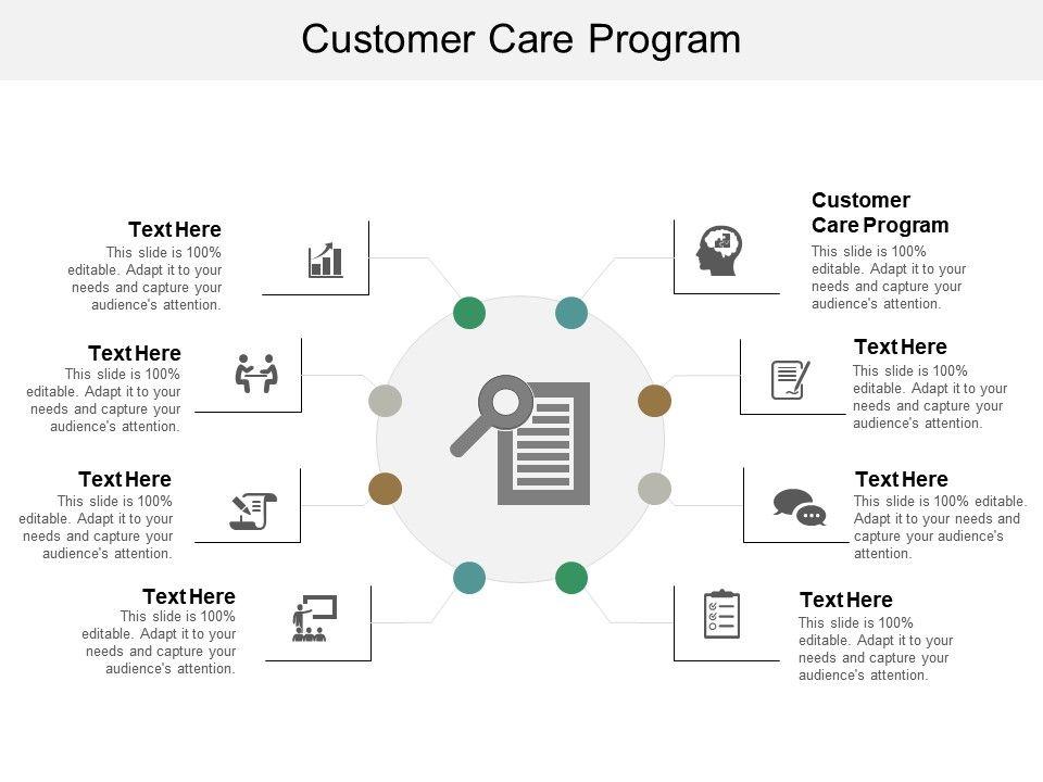 Customer Care Program Ppt Powerpoint Presentation File Shapes Cpb Template Presentation Sample Of Ppt Presentation Presentation Background Images