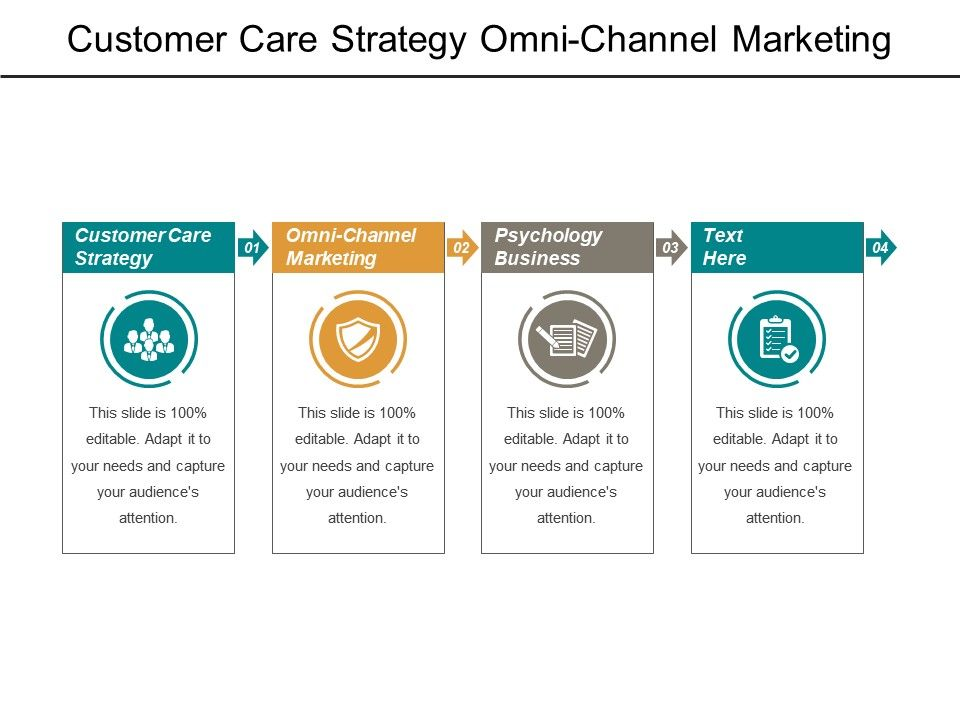 customer_care_strategy_omni-channel_marketing_psychology_business_cpb_Slide01