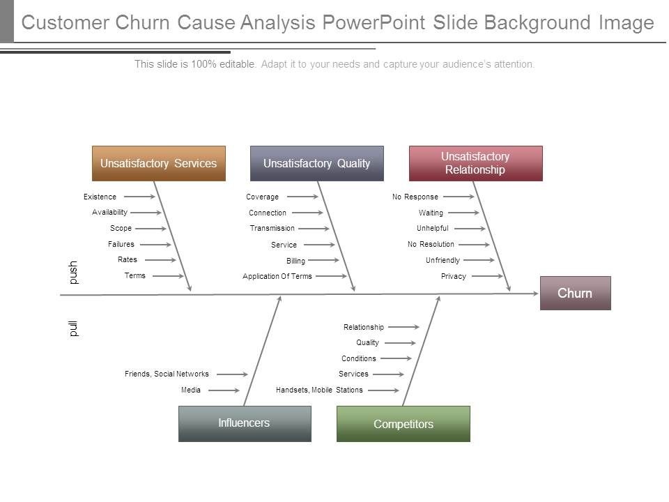 customer_churn_cause_analysis_powerpoint_slide_background_image_Slide01