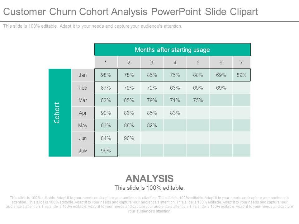 customer_churn_cohort_analysis_powerpoint_slide_clipart_Slide01
