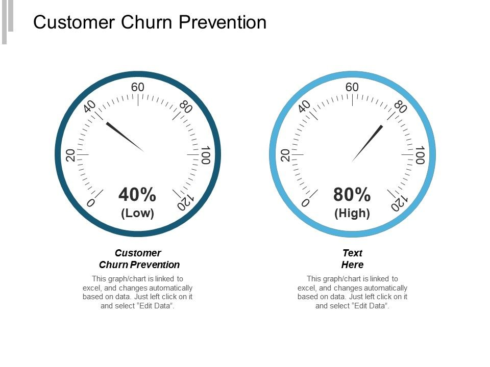 customer_churn_prevention_ppt_powerpoint_presentation_infographics_layouts_cpb_Slide01