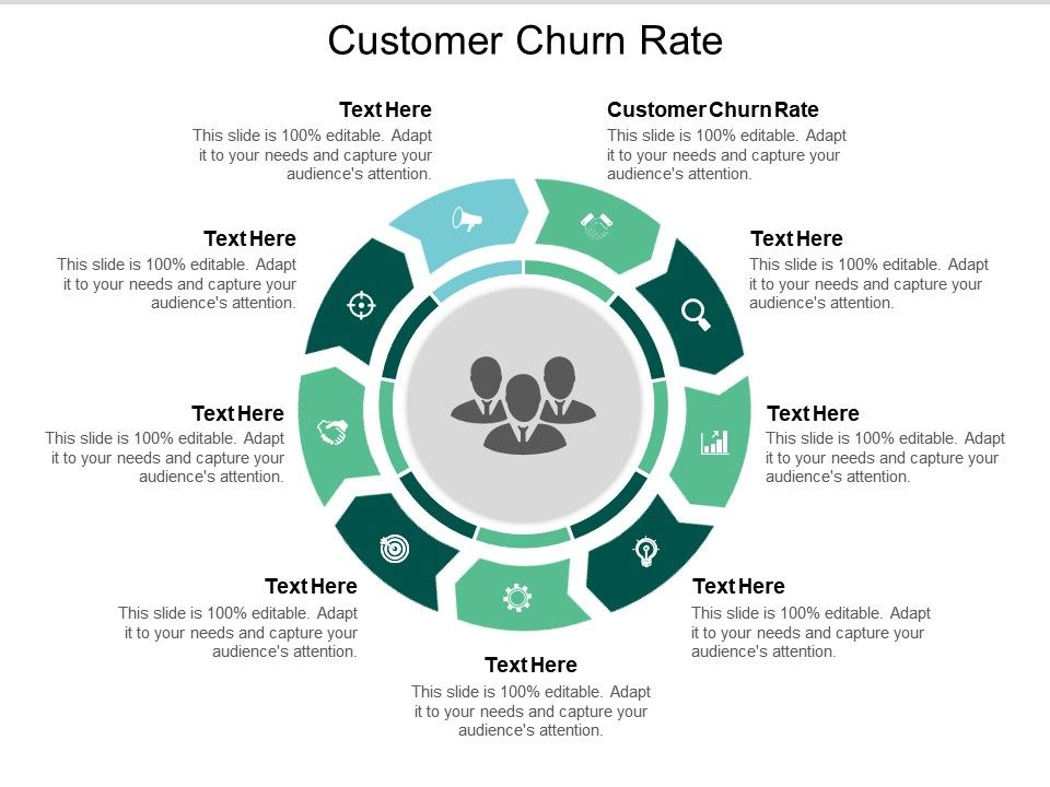 Customer Churn Rate Ppt Powerpoint Presentation Show Shapes Cpb