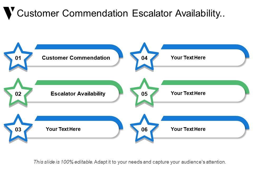 customer_commendation_escalator_availability_architecture_vision_business_architecture_Slide01