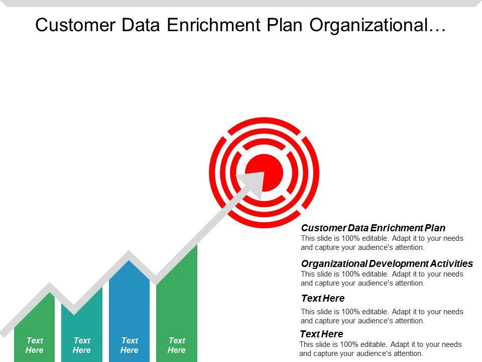 customer_data_enrichment_plan_organizational_development_activities_methods_advertisement_cpb_Slide01