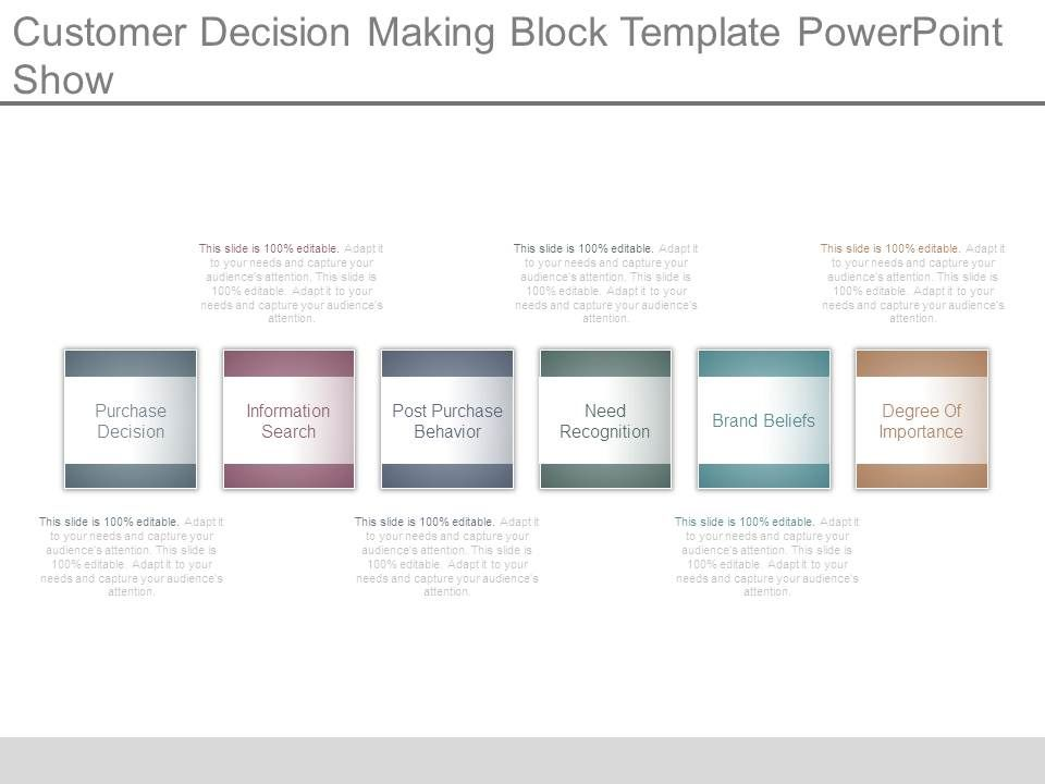 customer decision making