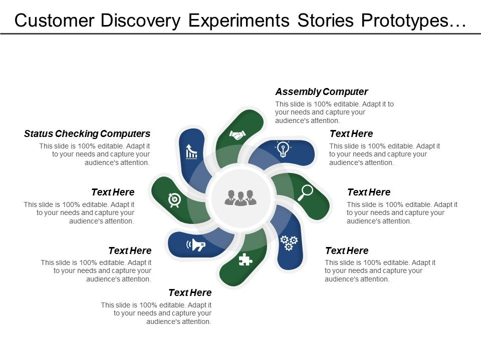 customer_discovery_experiments_stories_prototypes_value_propositions_assumptions_Slide01