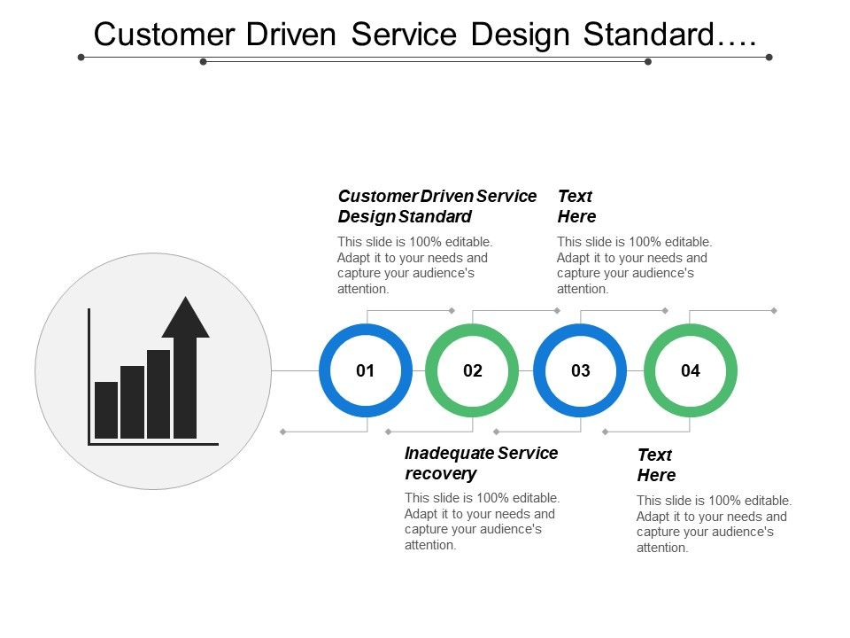 customer_driven_service_design_standard_inadequate_service_recovery_Slide01