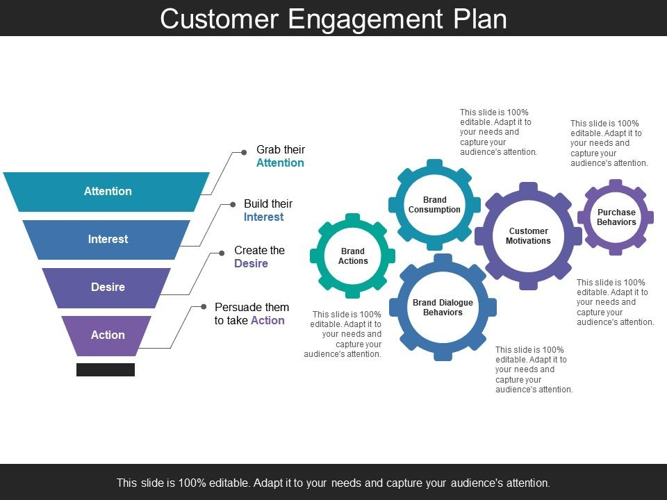 customer_engagement_plan_Slide01