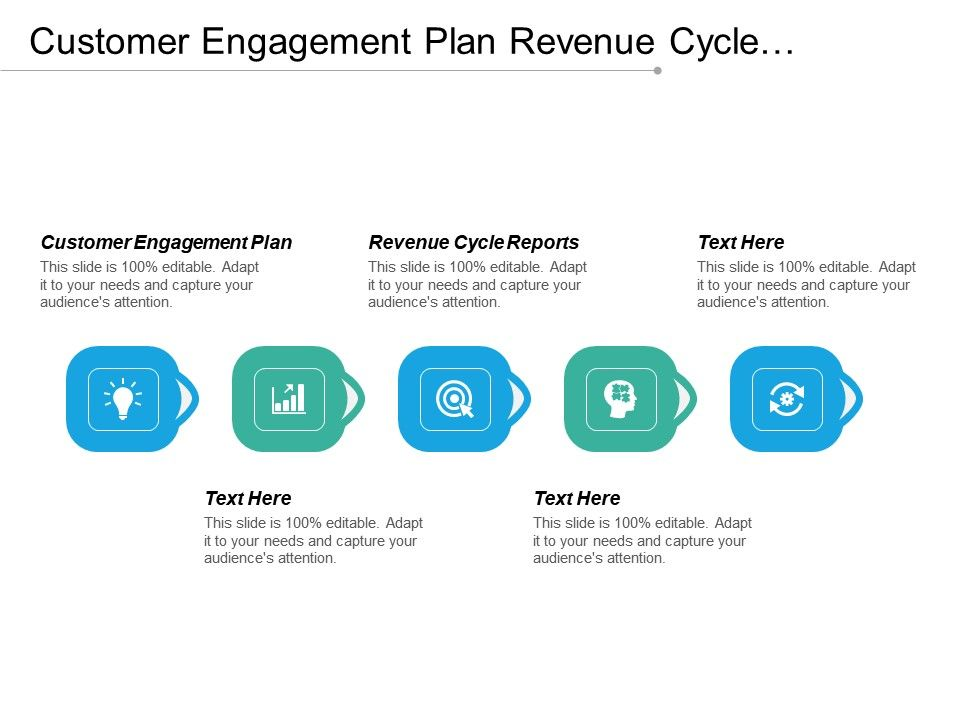 customer_engagement_plan_revenue_cycle_reports_financial_marketing_resources_cpb_Slide01