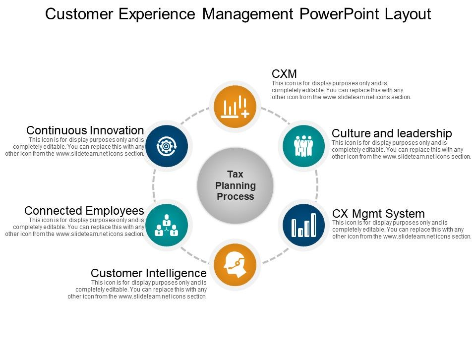 Customer Experience Management Powerpoint Layout Slide01 Slide02