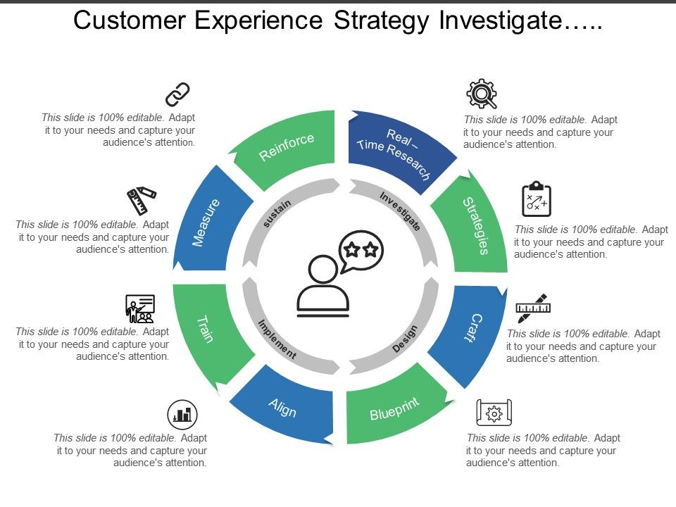 what is customer experience management strategy