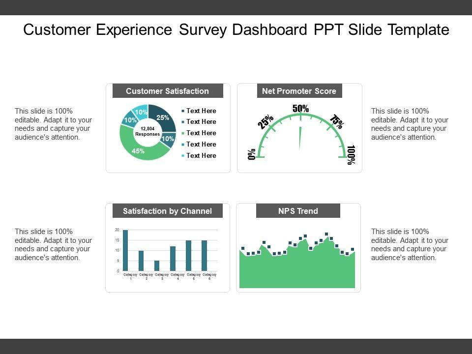 customer experience survey dashboard ppt slide template powerpoint slide template. Black Bedroom Furniture Sets. Home Design Ideas