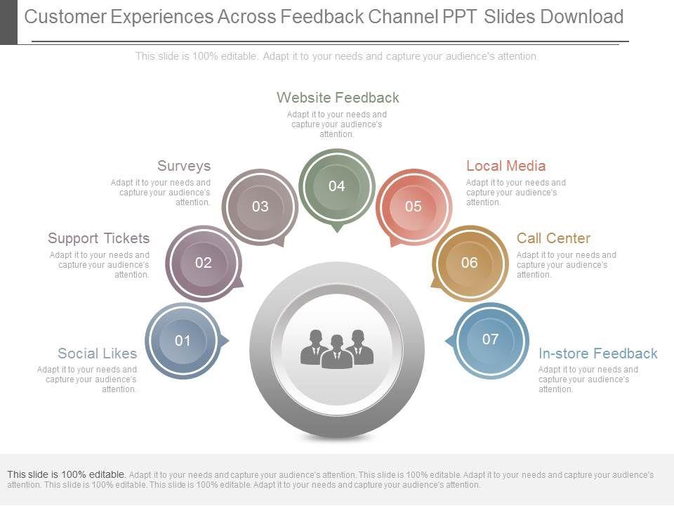 customer_experiences_across_feedback_channel_ppt_slides_download_Slide01