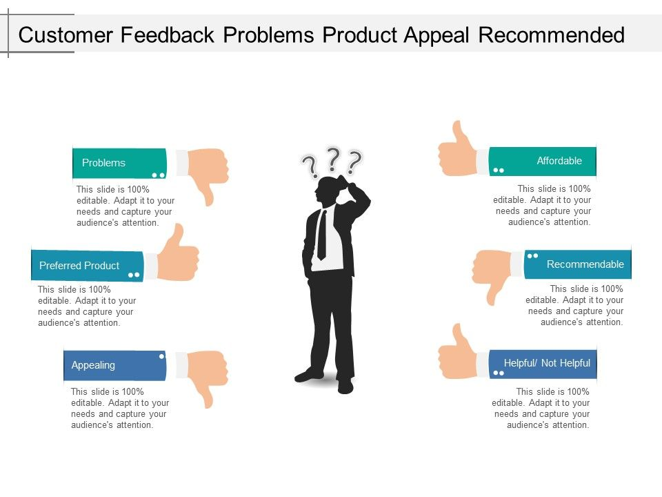 customer_feedback_problems_product_appeal_recommended_Slide01