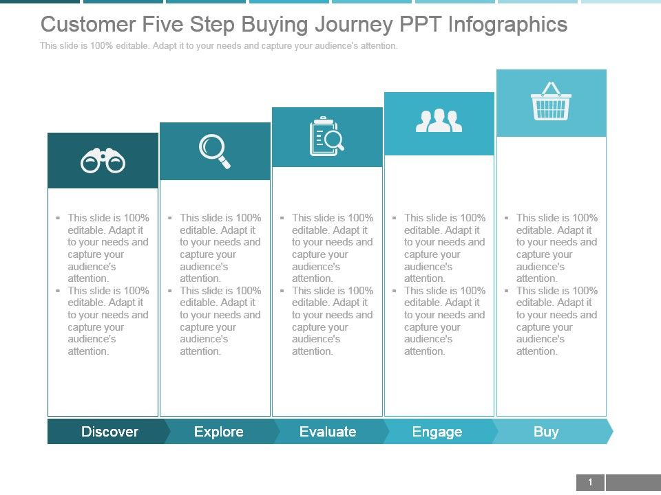 customer five step buying journey ppt infographics | powerpoint, Presentation templates