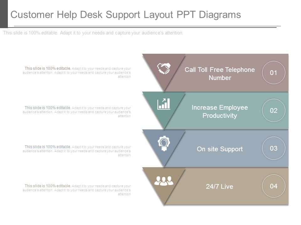 customer help desk support layout ppt diagrams powerpoint