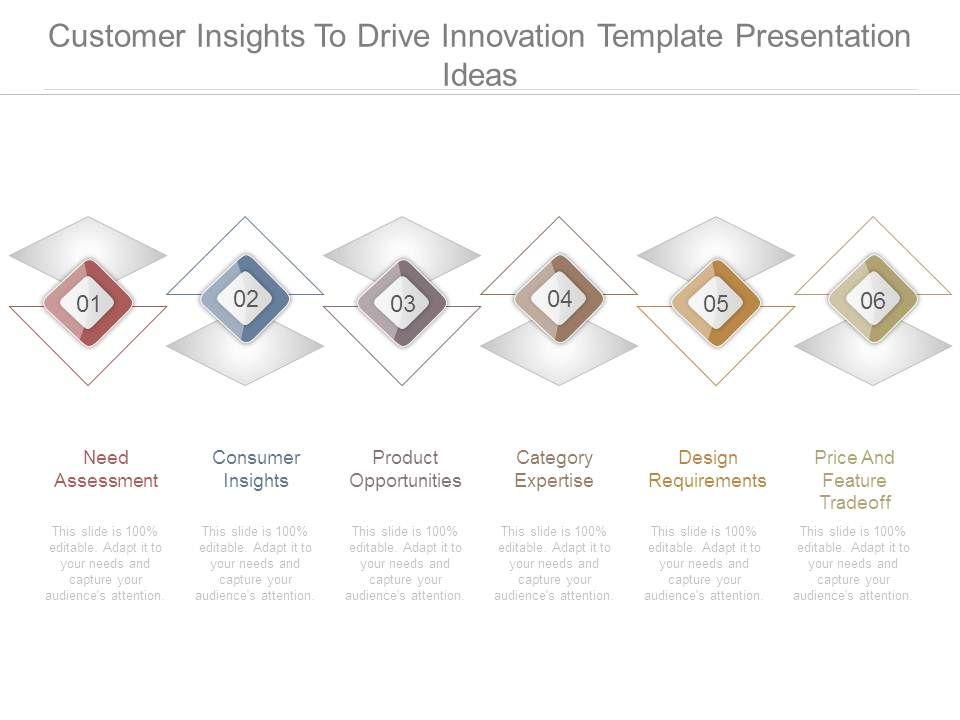 customer_insights_to_drive_innovation_template_presentation_ideas_Slide01