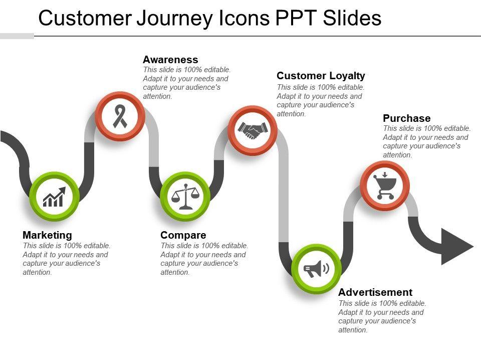 customer journey icons ppt slides presentation powerpoint