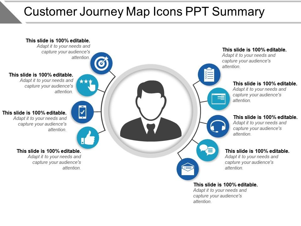 Customer Journey Map Icons Ppt Summary Powerpoint
