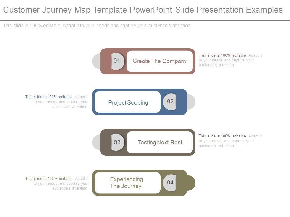 Customer Journey Map Template Powerpoint Slide Presentation Examples - Journey map template