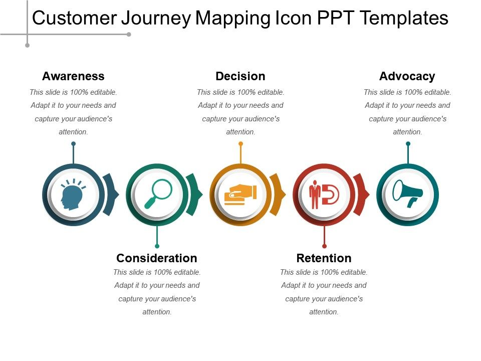 customer journey mapping icon ppt templates powerpoint. Black Bedroom Furniture Sets. Home Design Ideas