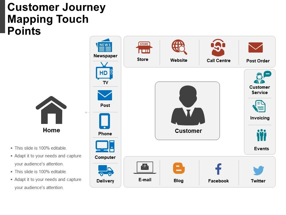 customer_journey_mapping_touch_points_ppt_infographics_Slide01