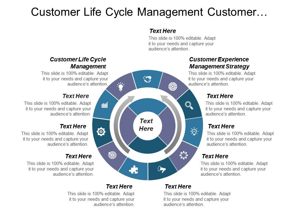 customer_life_cycle_management_customer_experience_management_strategy_cpb_Slide01
