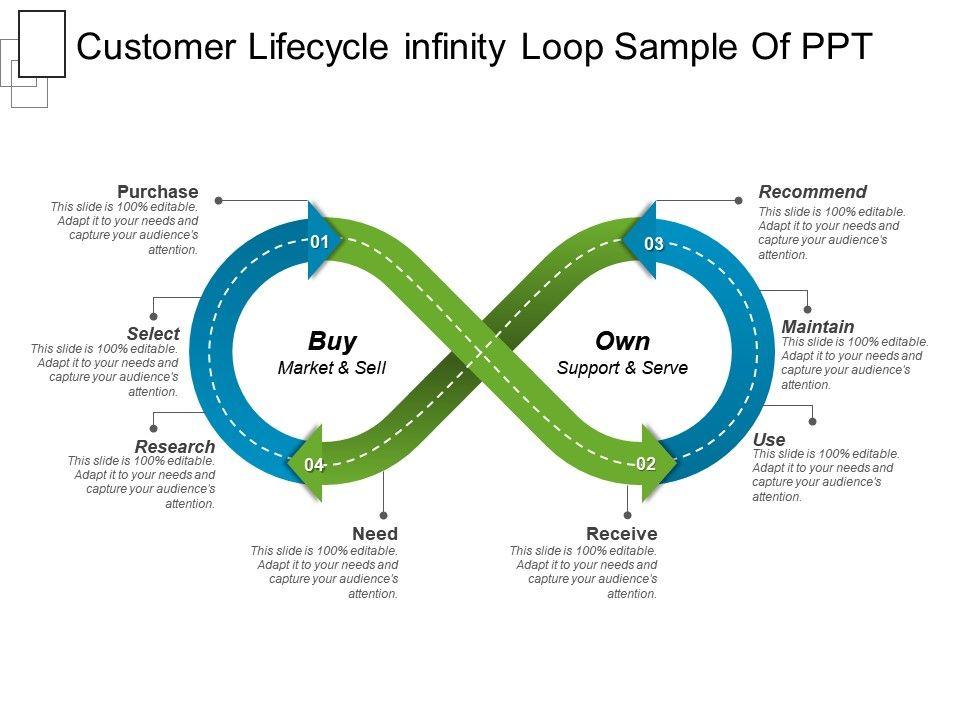 customer_lifecycle_infinity_loop_sample_of_ppt_Slide01