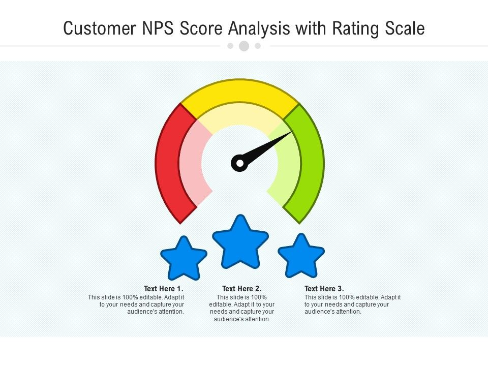 Customer NPS Score Analysis With Rating Scale