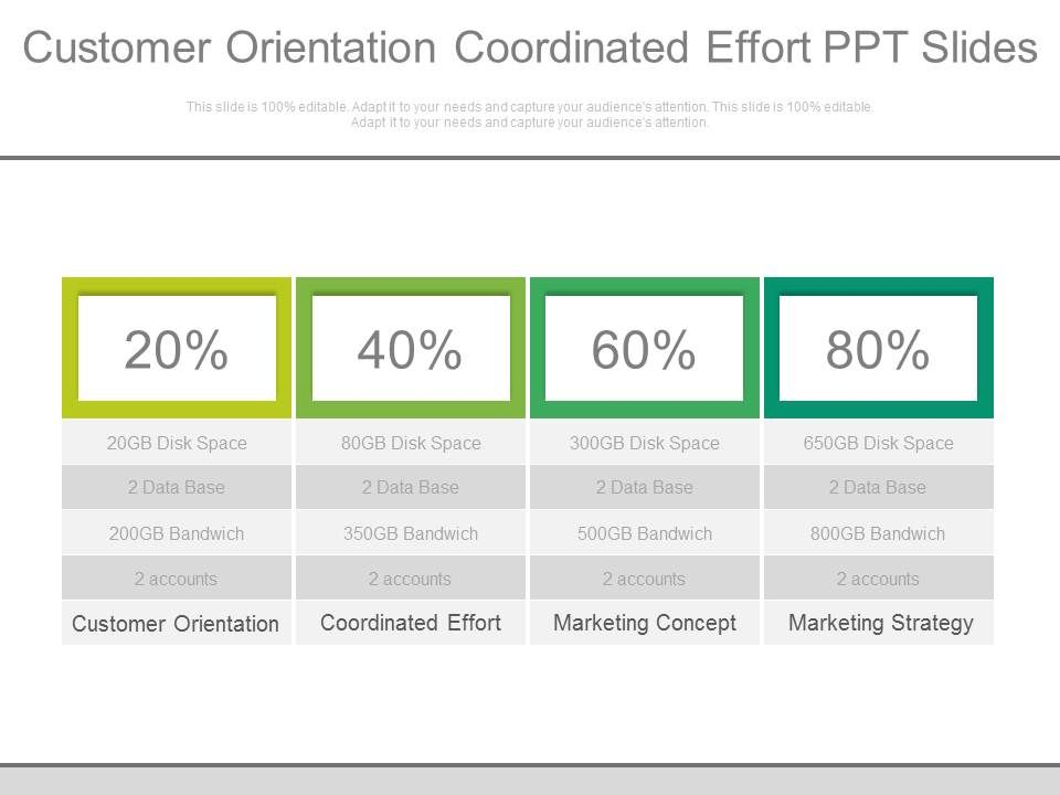 customer orientation coordinated effort ppt slides | powerpoint, Modern powerpoint