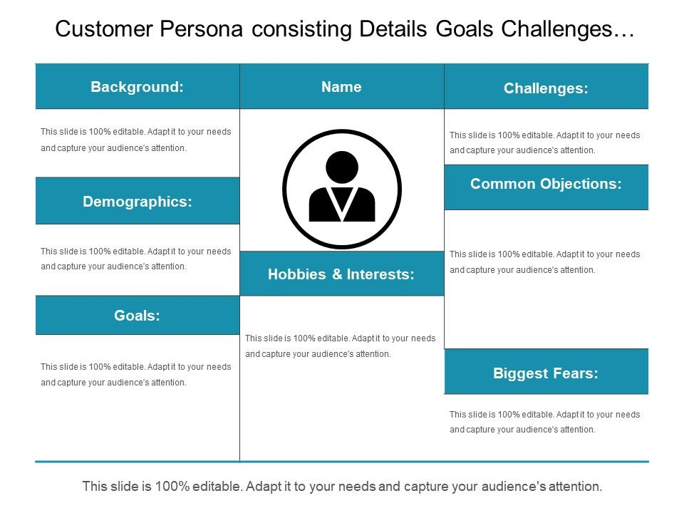 Customer Persona Consisting Details Goals Challenges Common ...