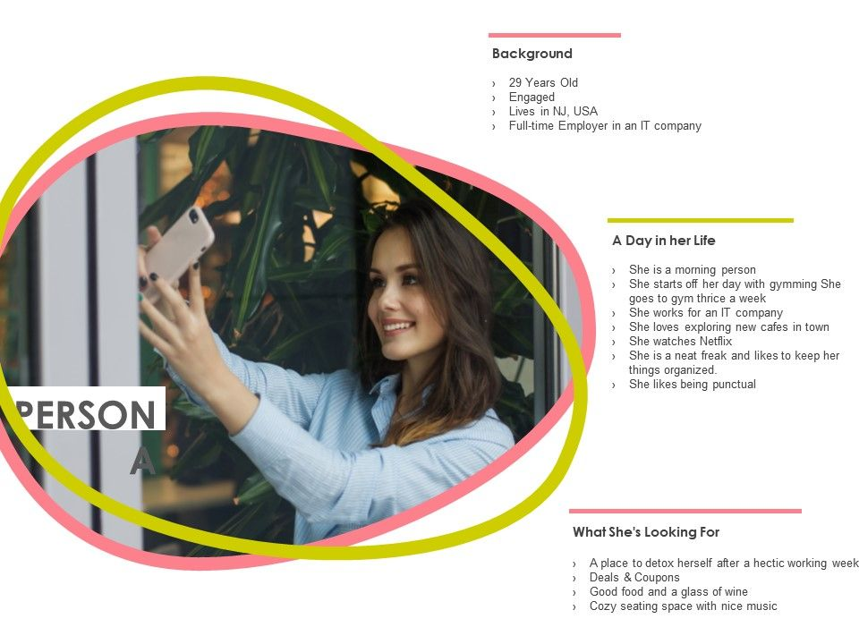 Customer Persona Template Target Customer Profile And Description