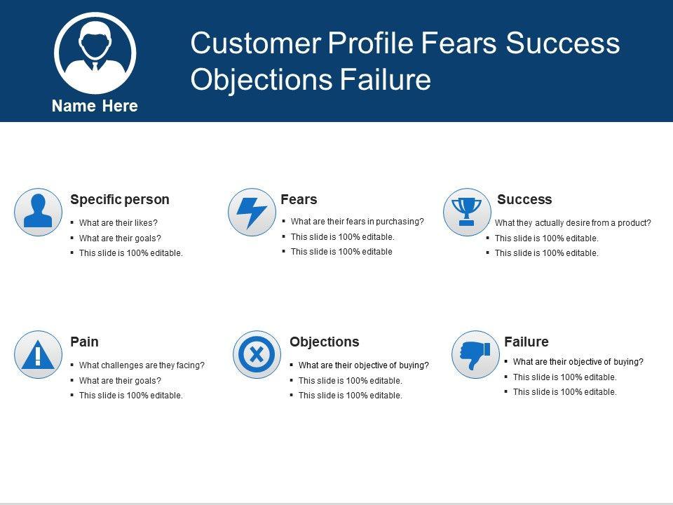 customer_profile_fears_success_objections_failure_Slide01