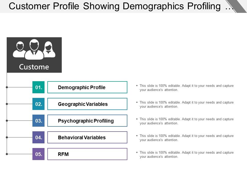 customer_profile_showing_demographics_profiling_geographic_variables_Slide01
