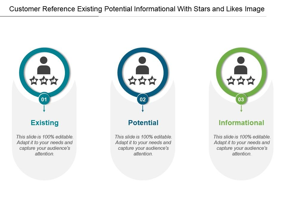 customer_reference_existing_potential_informational_with_stars_and_likes_image_Slide01