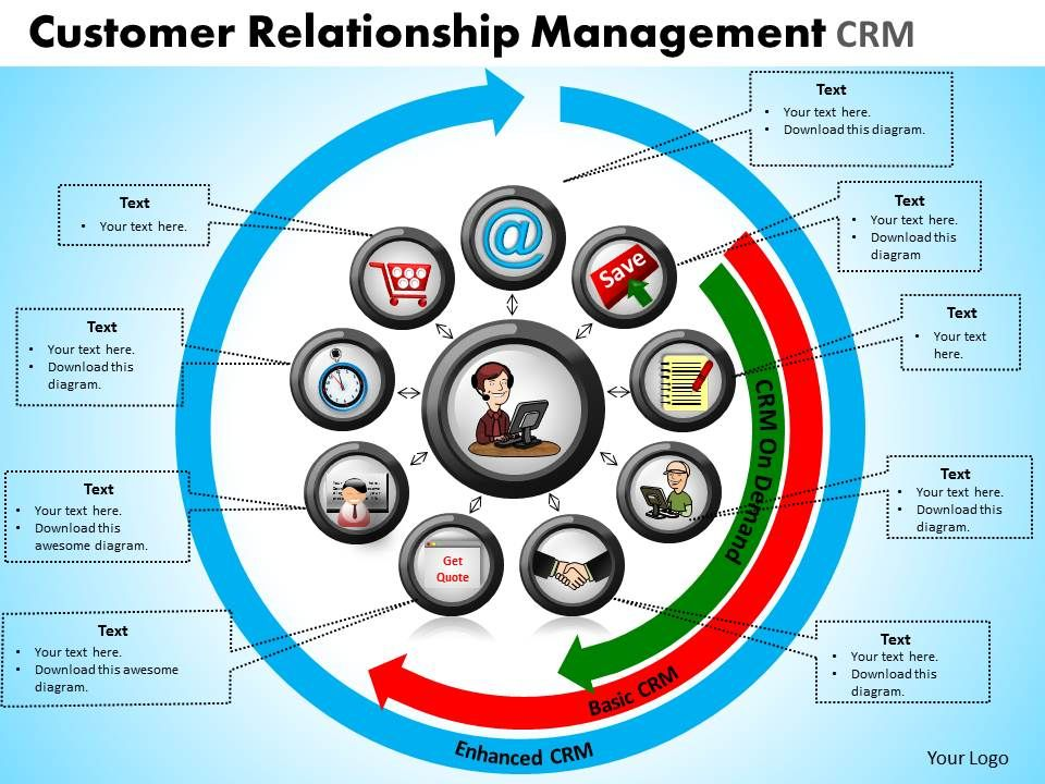 Customer Relationship Management Crm Powerpoint Slides And Ppt Templates Db Powerpoint Shapes Powerpoint Slide Deck Template Presentation Visual Aids Slide Ppt