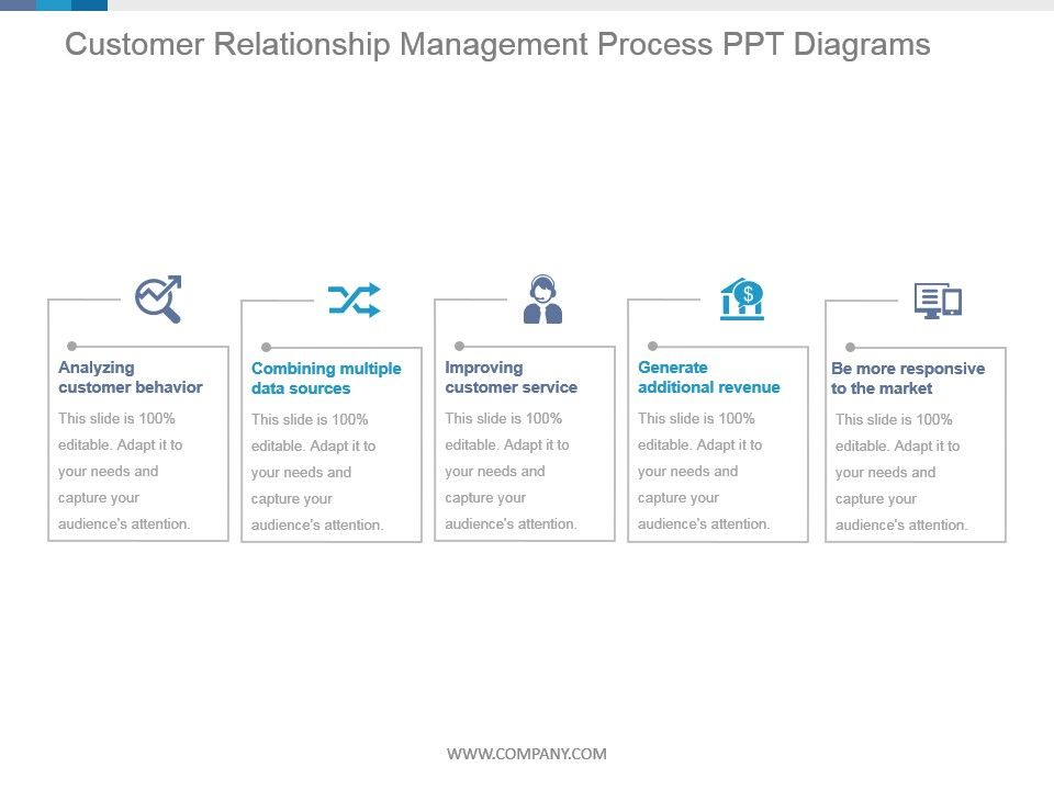 customer relationship management process Understanding customer relationship management (crm) people, process and technology injazz j chen and karen popovich department of operations management and business.