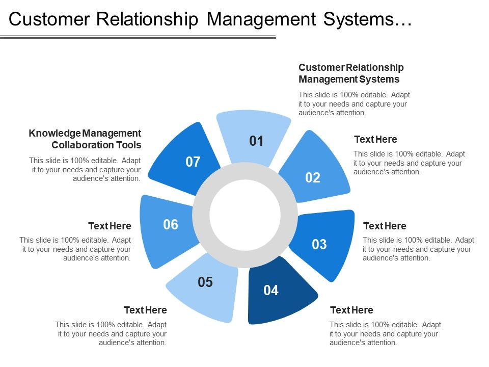 customer_relationship_management_systems_knowledge_management_collaboration_tools_Slide01