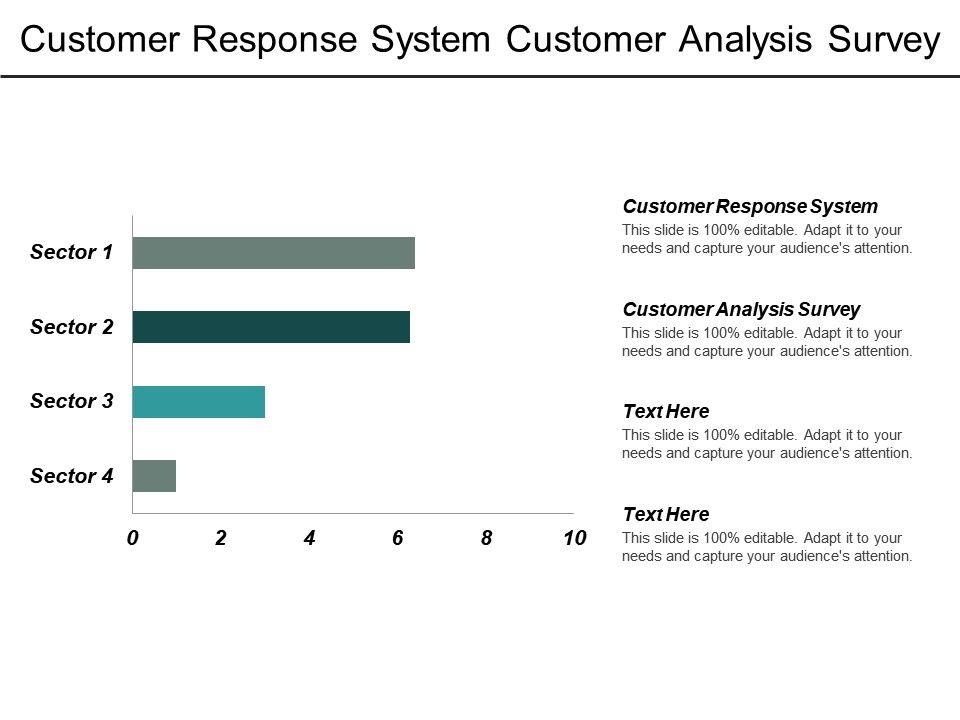 customer_response_system_customer_analysis_survey_process_improvement_cpb_Slide01