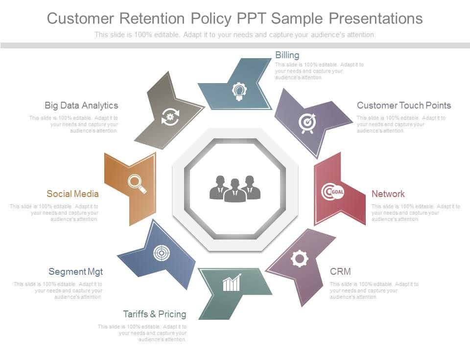 customer_retention_policy_ppt_sample_presentations_Slide01