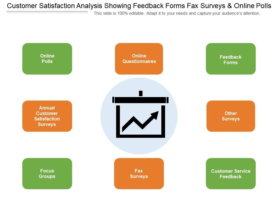customer satisfaction analysis showing feedback forms fax surveys