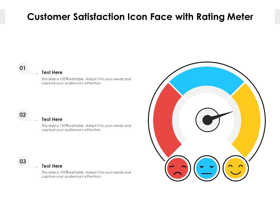 Customer Satisfaction Icon Face With Rating Meter
