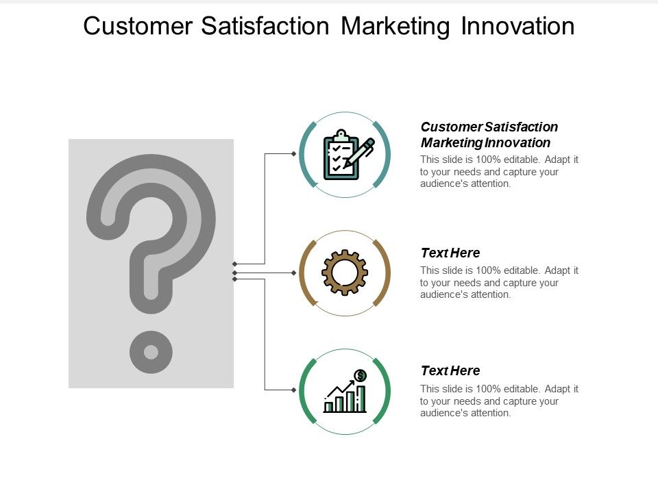 Customer Satisfaction Marketing Innovation Ppt Powerpoint